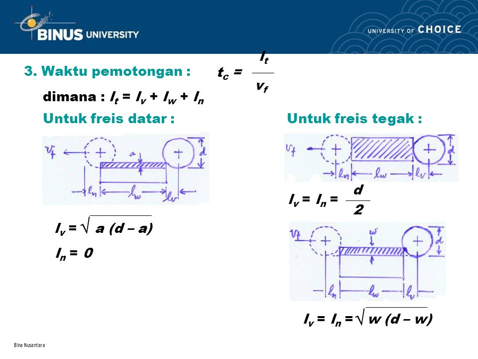 Bina Nusantara 3. Waktu pemotongan : t c = ltlt v f dimana : l t = l v + l w + l n  l v = a (d – a) l v = l n = w (d – w)  Untuk freis datar : l n =