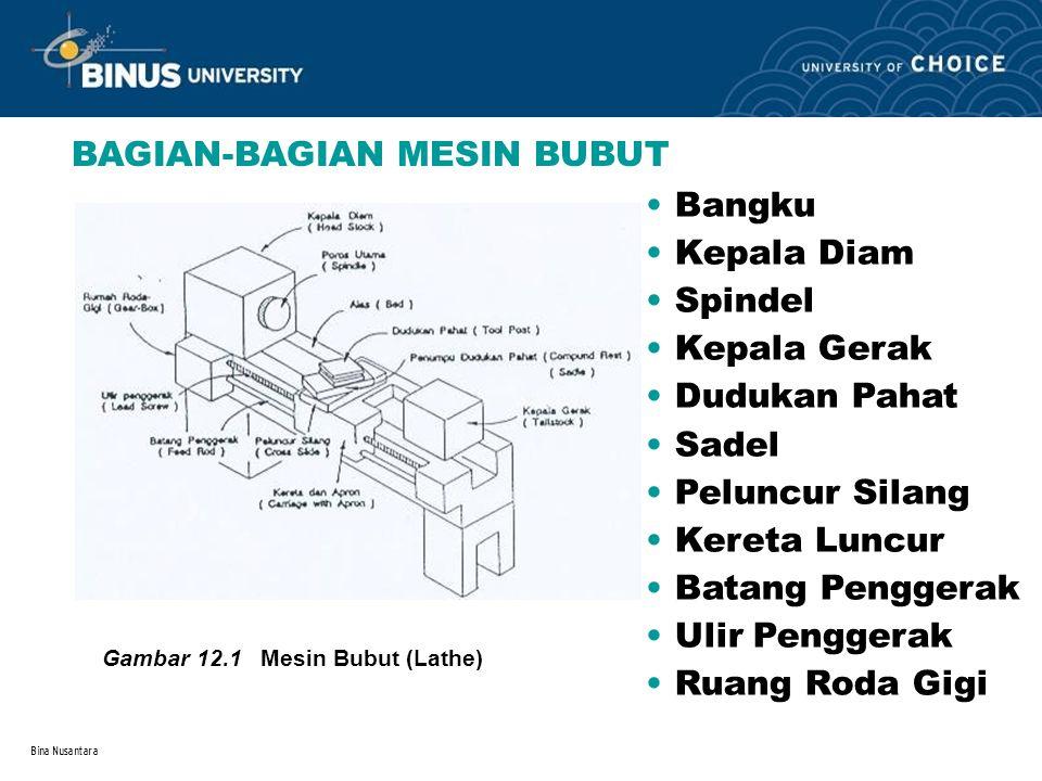 Bina Nusantara BAGIAN-BAGIAN MESIN BUBUT Bangku Kepala Diam Spindel Kepala Gerak Dudukan Pahat Sadel Peluncur Silang Kereta Luncur Batang Penggerak Ul