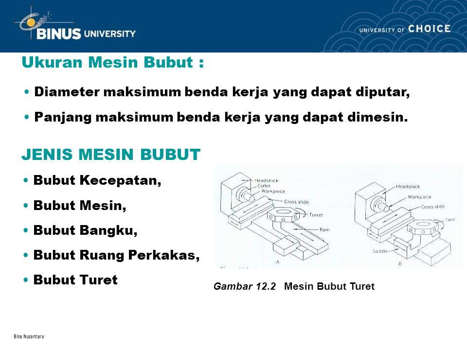 Bina Nusantara Ukuran Mesin Bubut : Diameter maksimum benda kerja yang dapat diputar, Panjang maksimum benda kerja yang dapat dimesin. JENIS MESIN BUB