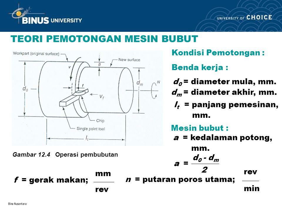 Bina Nusantara TEORI PEMOTONGAN MESIN BUBUT Kondisi Pemotongan : Gambar 12.4 Operasi pembubutan dmdm d0d0 a ltlt vfvf Benda kerja : d 0 = diameter mul