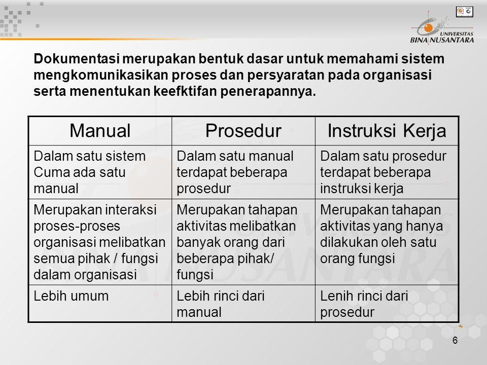 6 Dokumentasi merupakan bentuk dasar untuk memahami sistem mengkomunikasikan proses dan persyaratan pada organisasi serta menentukan keefktifan penerapannya.