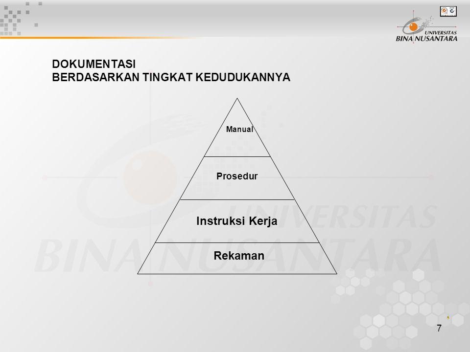17 Kriteria minimum sebuah dokumen : - Tanggal terbit - Nomor dokumen - Referensi - Tanggung jawab - Nomor revisi - Definisi - Persetujuan - Tujuan pembuatan dokumen.