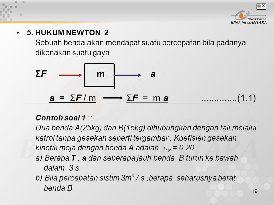 19 5. HUKUM NEWTON 2 Sebuah benda akan mendapat suatu percepatan bila padanya dikenakan suatu gaya. ΣF m a a = ΣF / m ΣF = m a..............(1.1) Cont
