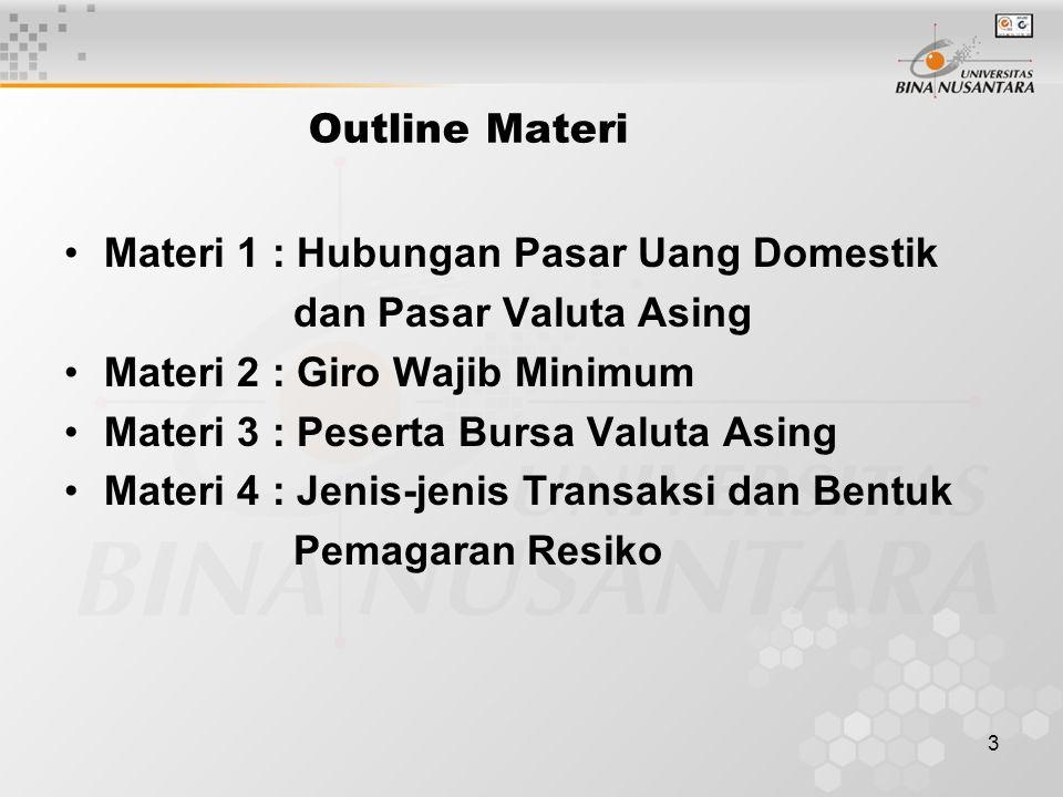 3 Outline Materi Materi 1 : Hubungan Pasar Uang Domestik dan Pasar Valuta Asing Materi 2 : Giro Wajib Minimum Materi 3 : Peserta Bursa Valuta Asing Materi 4 : Jenis-jenis Transaksi dan Bentuk Pemagaran Resiko