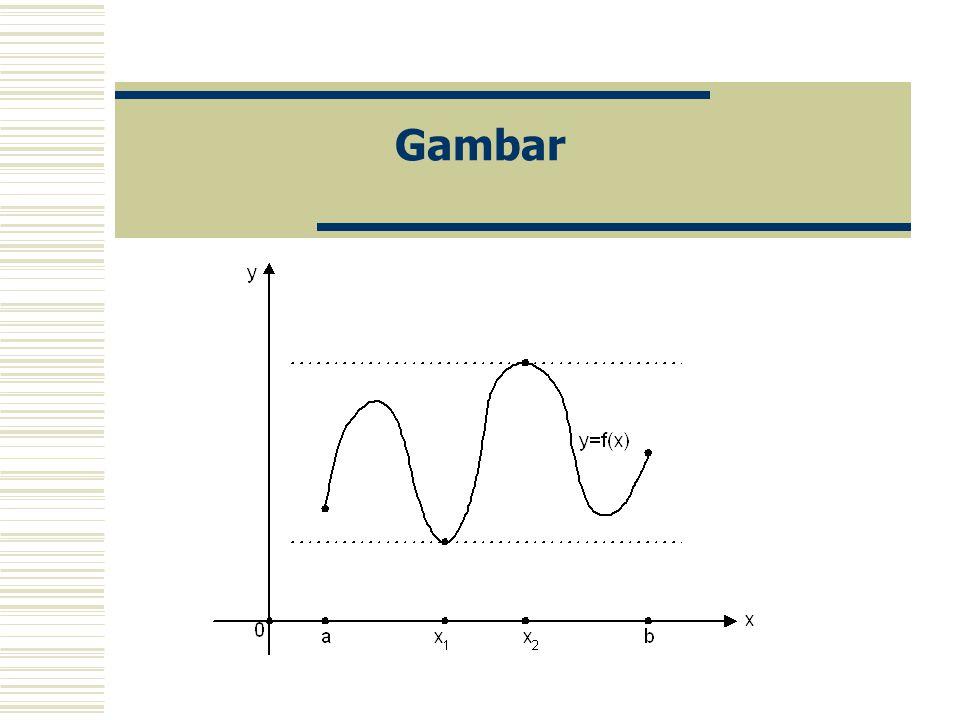 Teorema (Teorema Harga Ekstrim) Misalkan fungsi f:[a,b]  R adalah kontinu. Maka terdapat x 1 dan x 2 dalam [a,b] sedemikian sehingga f(x 1 )  f(x) 