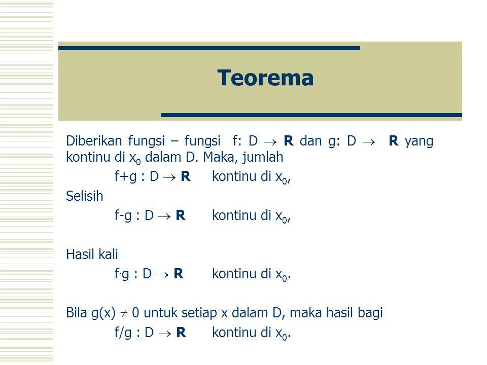 Teorema Misalkan K adalah kompak dan tidak kosong dan fungsi f: K  R adalah kontinu.