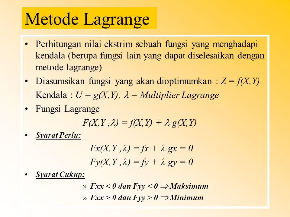 Metode Lagrange Perhitungan nilai ekstrim sebuah fungsi yang menghadapi kendala (berupa fungsi lain yang dapat diselesaikan dengan metode lagrange) Di
