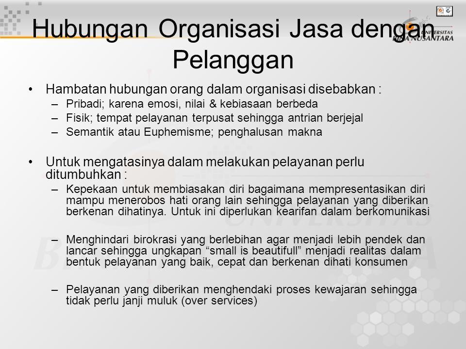 Hubungan Organisasi Jasa dengan Pelanggan Hambatan hubungan orang dalam organisasi disebabkan : –Pribadi; karena emosi, nilai & kebiasaan berbeda –Fis