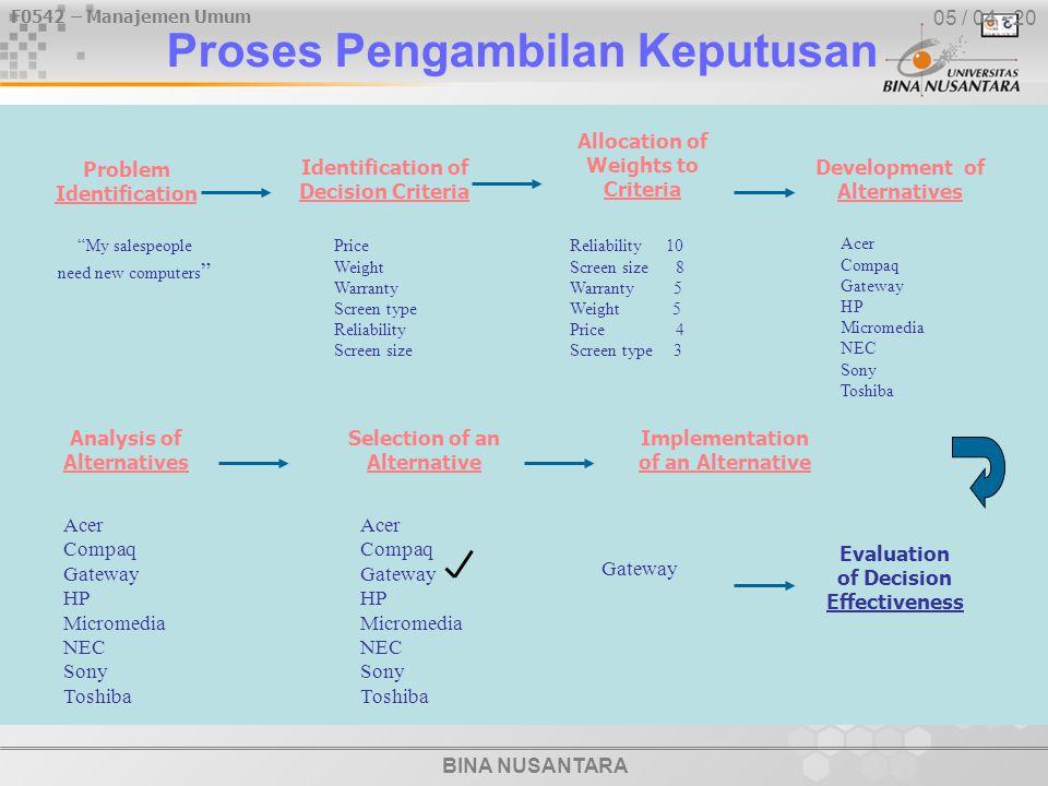 BINA NUSANTARA F0542 – Manajemen Umum 05 / 16 - 20 Expected Value for Revenues from the Addition of One Ski Lift