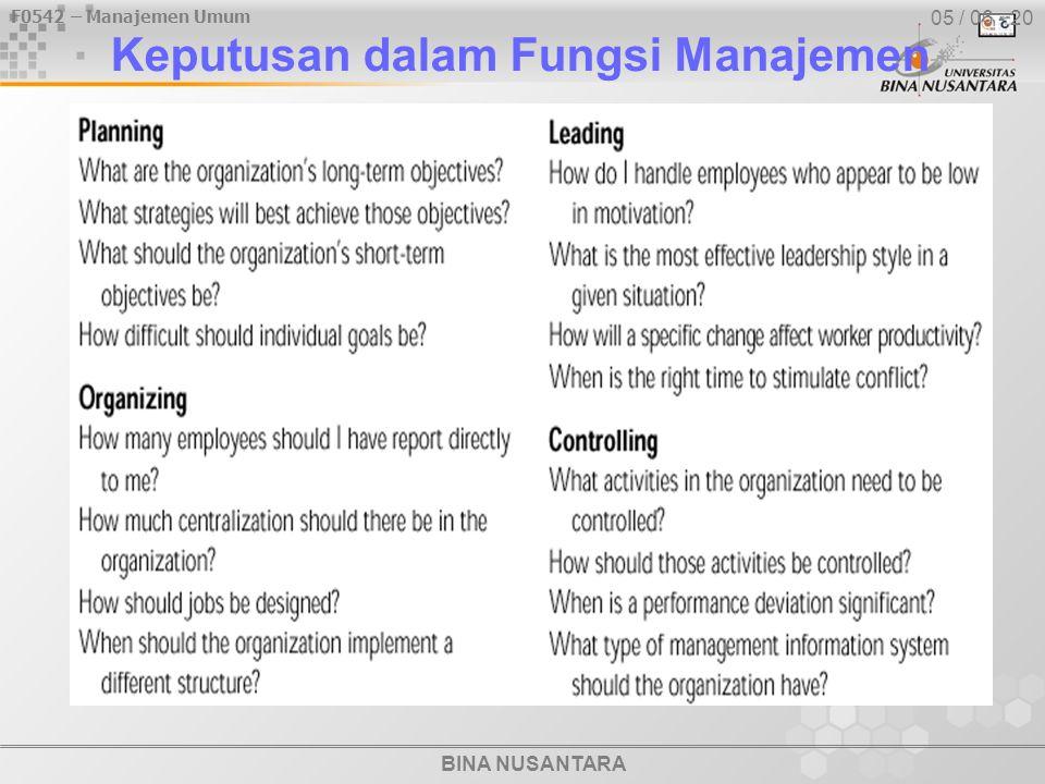 BINA NUSANTARA F0542 – Manajemen Umum 05 / 06 - 20 Keputusan dalam Fungsi Manajemen