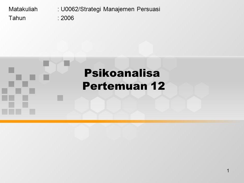 1 Psikoanalisa Pertemuan 12 Matakuliah: U0062/Strategi Manajemen Persuasi Tahun: 2006