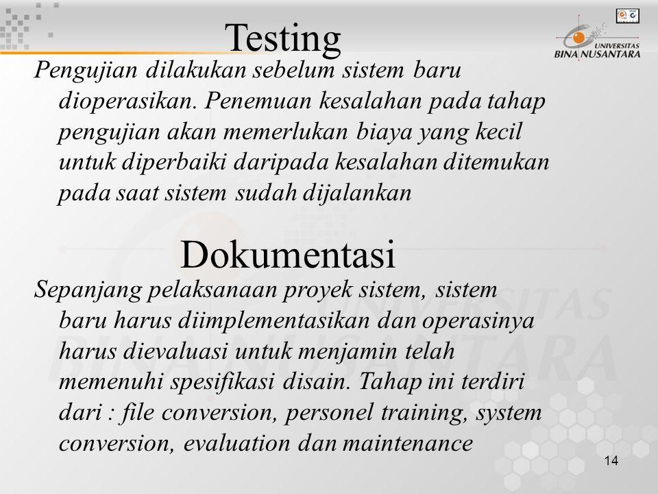 14 Testing Pengujian dilakukan sebelum sistem baru dioperasikan.