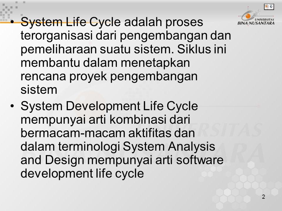 2 System Life Cycle adalah proses terorganisasi dari pengembangan dan pemeliharaan suatu sistem.