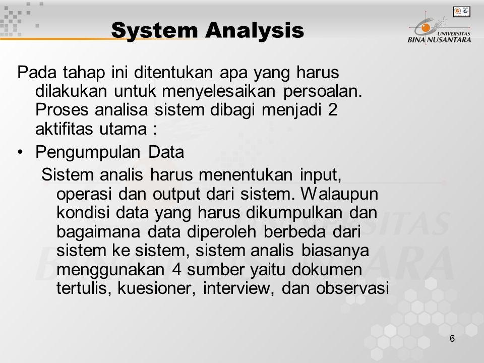 6 System Analysis Pada tahap ini ditentukan apa yang harus dilakukan untuk menyelesaikan persoalan.