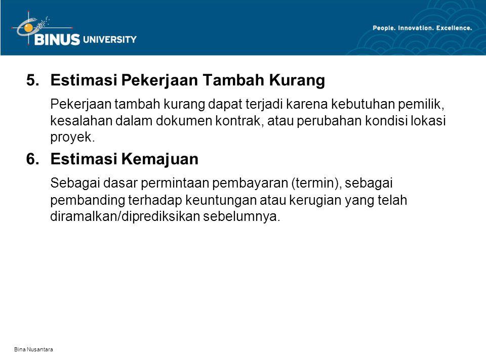Bina Nusantara 5.Estimasi Pekerjaan Tambah Kurang Pekerjaan tambah kurang dapat terjadi karena kebutuhan pemilik, kesalahan dalam dokumen kontrak, ata