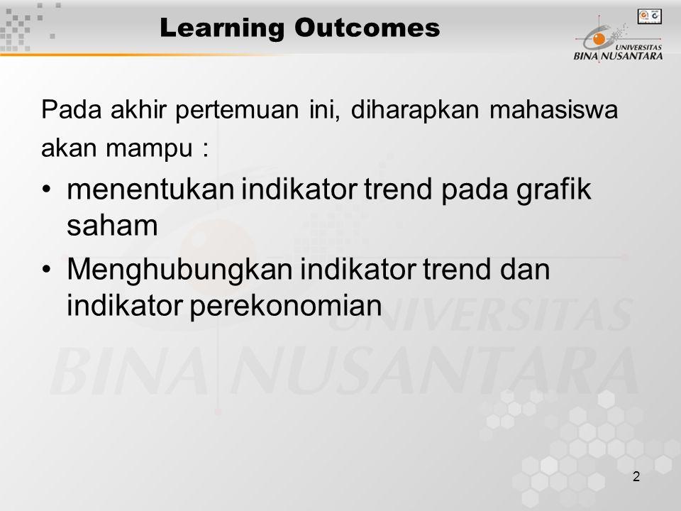 2 Learning Outcomes Pada akhir pertemuan ini, diharapkan mahasiswa akan mampu : menentukan indikator trend pada grafik saham Menghubungkan indikator trend dan indikator perekonomian