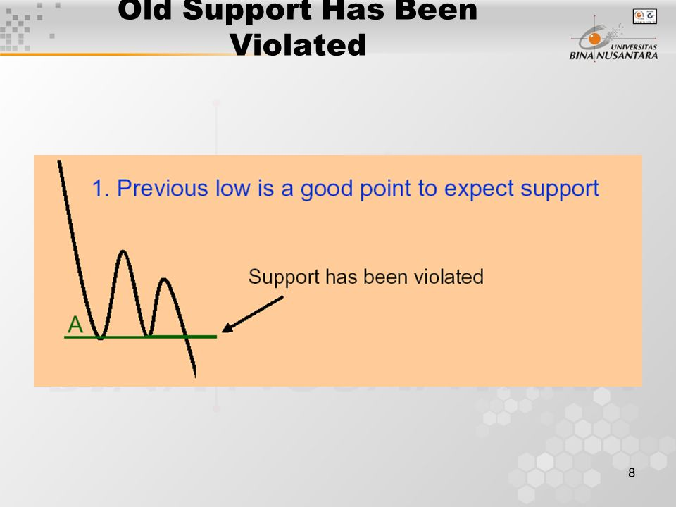 8 Old Support Has Been Violated