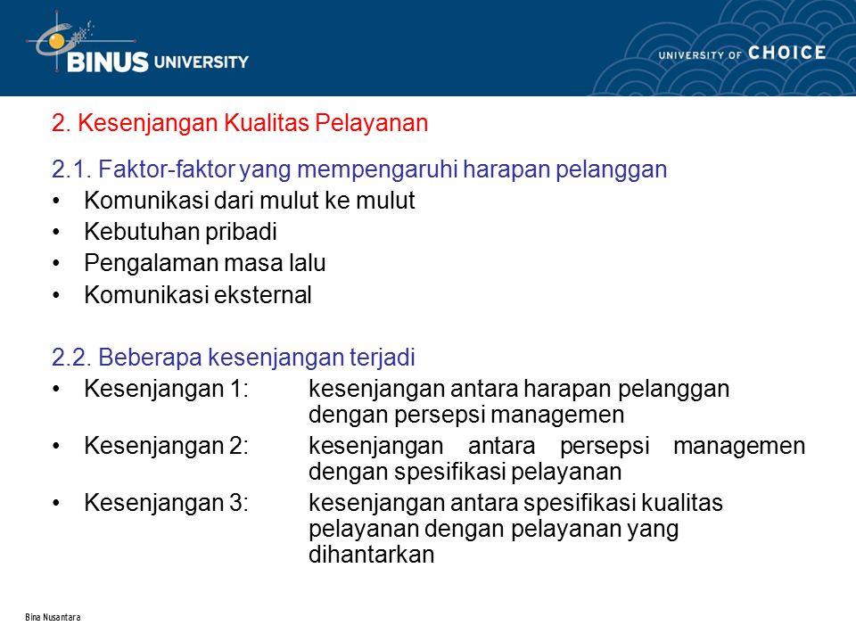 Bina Nusantara 2. Kesenjangan Kualitas Pelayanan 2.1. Faktor-faktor yang mempengaruhi harapan pelanggan Komunikasi dari mulut ke mulut Kebutuhan priba