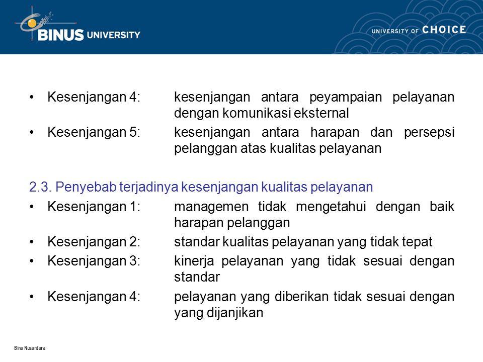 Bina Nusantara Kesenjangan 4: kesenjangan antara peyampaian pelayanan dengan komunikasi eksternal Kesenjangan 5: kesenjangan antara harapan dan persep