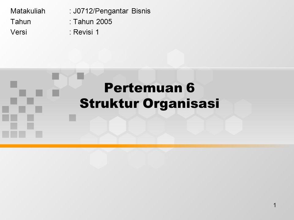 12 Rangkuman 1.Struktur organisasi dari suatu perusahaan mengidentifikasi tanggung jawab bagi setiap jabatan pekerjaan di dalam perusahaan itu dan berhubungan antar-jabatan.
