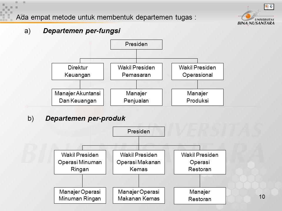10 Presiden Wakil Presiden Pemasaran Manajer Penjualan Direktur Keuangan Manajer Akuntansi Dan Keuangan Wakil Presiden Operasional Manajer Produksi b)