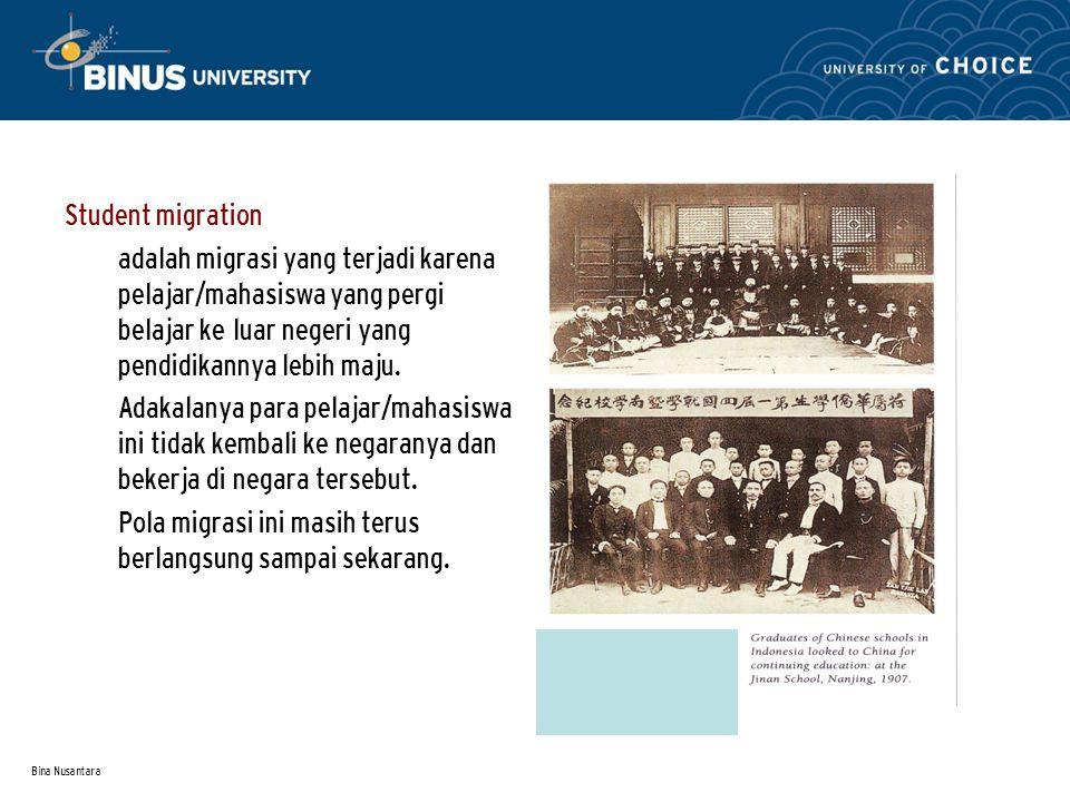 Bina Nusantara Student migration adalah migrasi yang terjadi karena pelajar/mahasiswa yang pergi belajar ke luar negeri yang pendidikannya lebih maju.