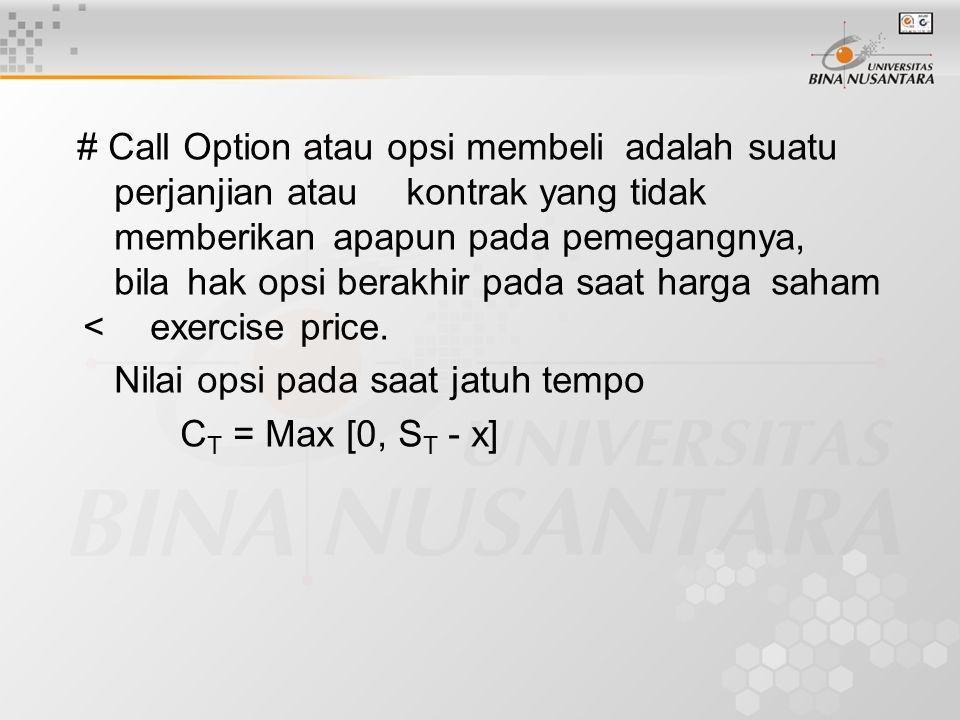 # Call Option atau opsi membeli adalah suatu perjanjian atau kontrak yang tidak memberikan apapun pada pemegangnya, bila hak opsi berakhir pada saat harga saham < exercise price.