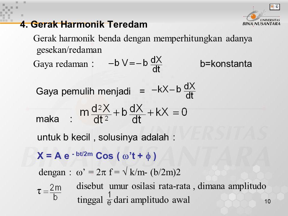 10 4. Gerak Harmonik Teredam Gerak harmonik benda dengan memperhitungkan adanya gesekan/redaman Gaya redaman : b=konstanta Gaya pemulih menjadi = maka