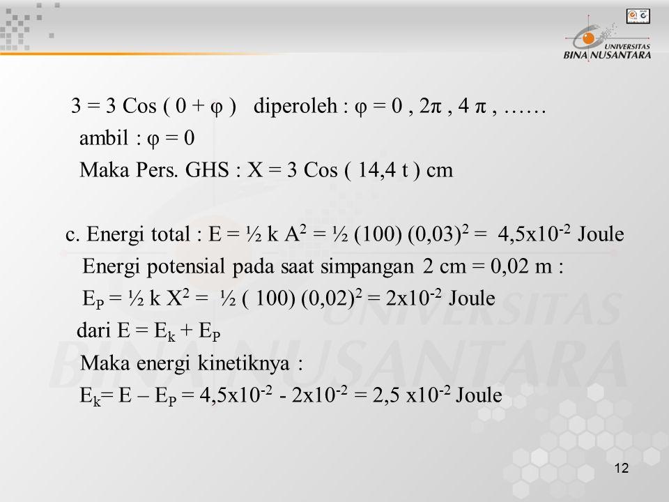 12 3 = 3 Cos ( 0 + φ ) diperoleh : φ = 0, 2π, 4 π, …… ambil : φ = 0 Maka Pers. GHS : X = 3 Cos ( 14,4 t ) cm c. Energi total : E = ½ k A 2 = ½ (100) (