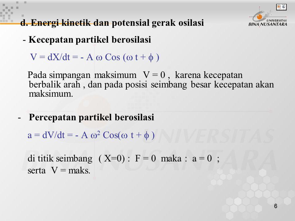 6 d. Energi kinetik dan potensial gerak osilasi - Kecepatan partikel berosilasi V = dX/dt = - A  Cos (  t +  ) Pada simpangan maksimum V = 0, karen