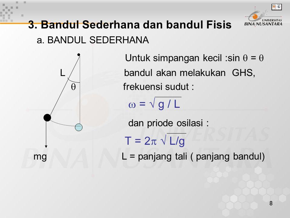 8 3. Bandul Sederhana dan bandul Fisis a. BANDUL SEDERHANA Untuk simpangan kecil :sin  =  L bandul akan melakukan GHS,  frekuensi sudut :  =  g /