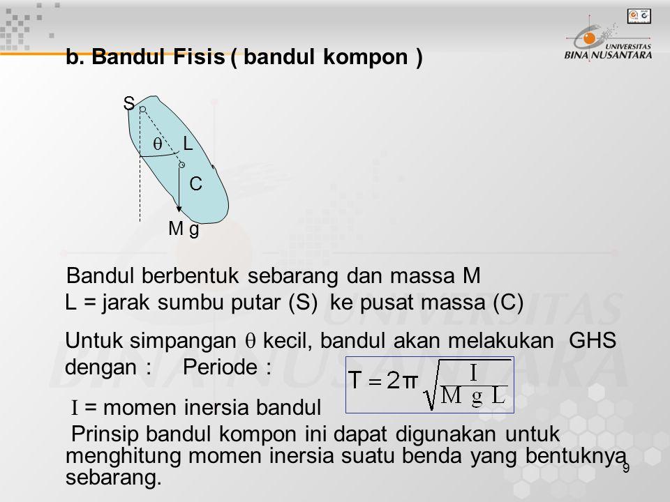 9 b. Bandul Fisis ( bandul kompon ) S  L C M g Bandul berbentuk sebarang dan massa M L = jarak sumbu putar (S) ke pusat massa (C) Untuk simpangan  k