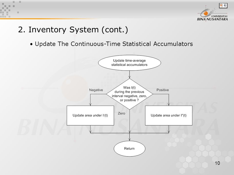 10 2. Inventory System (cont.) Update The Continuous-Time Statistical Accumulators