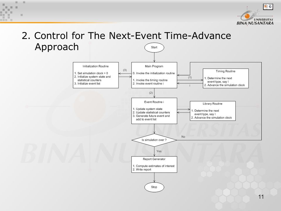 11 2. Control for The Next-Event Time-Advance Approach