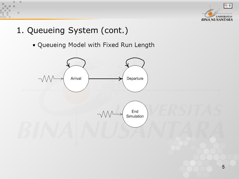5 Queueing Model with Fixed Run Length 1. Queueing System (cont.)