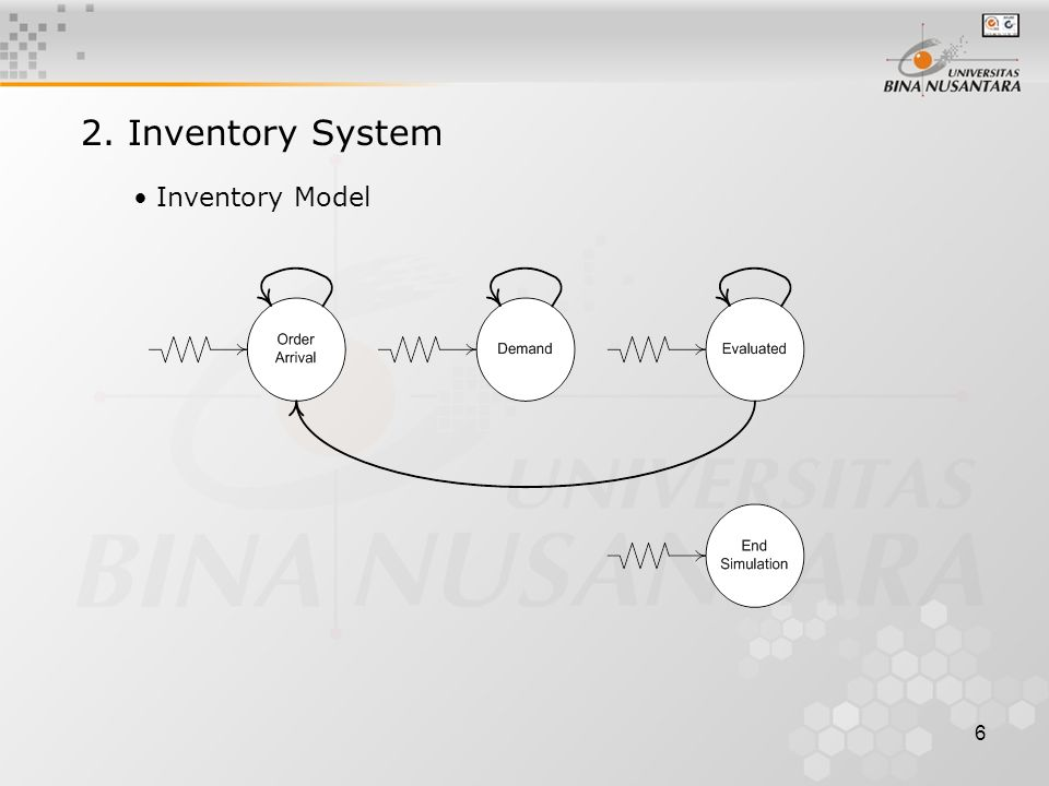 7 2. Inventory System (cont.) Order Arrival Routine