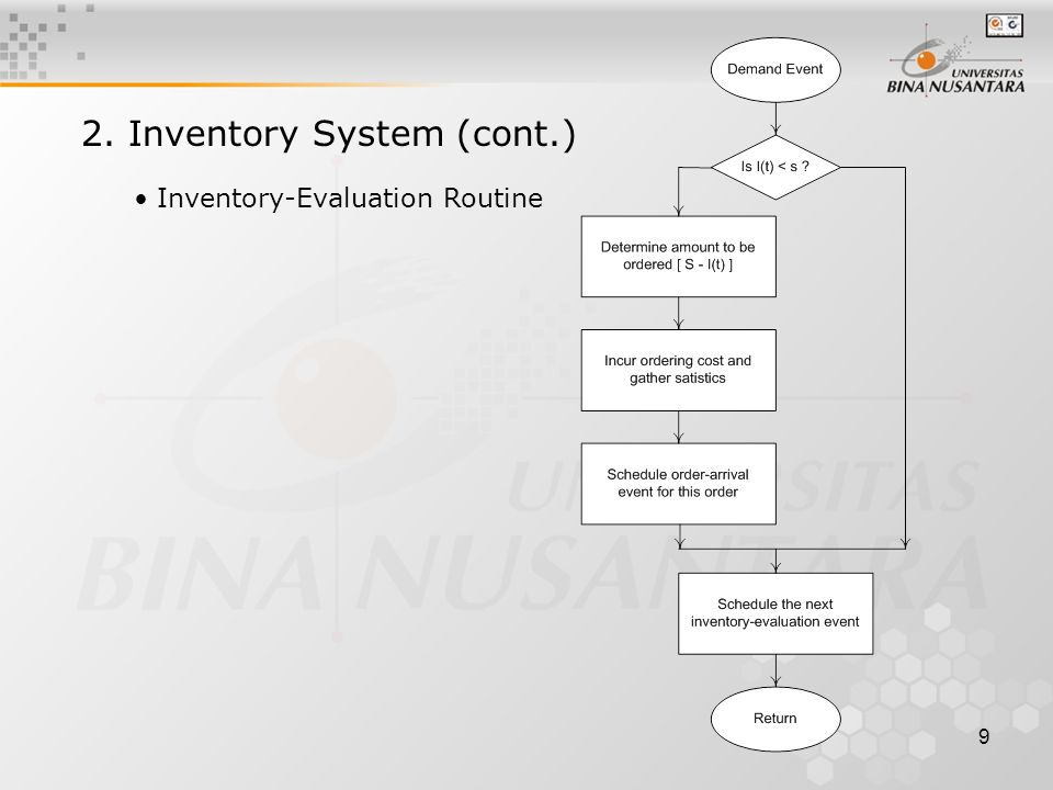 9 2. Inventory System (cont.) Inventory-Evaluation Routine