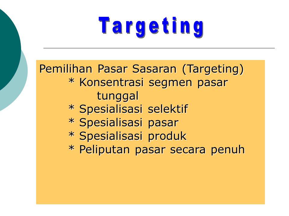 Pemilihan Pasar Sasaran (Targeting) * Konsentrasi segmen pasar tunggal * Spesialisasi selektif * Spesialisasi pasar * Spesialisasi produk * Peliputan