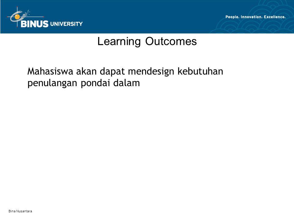 Bina Nusantara Learning Outcomes Mahasiswa akan dapat mendesign kebutuhan penulangan pondai dalam