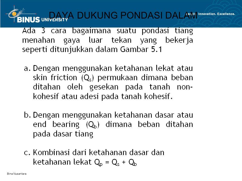 Bina Nusantara DAYA DUKUNG PONDASI DALAM