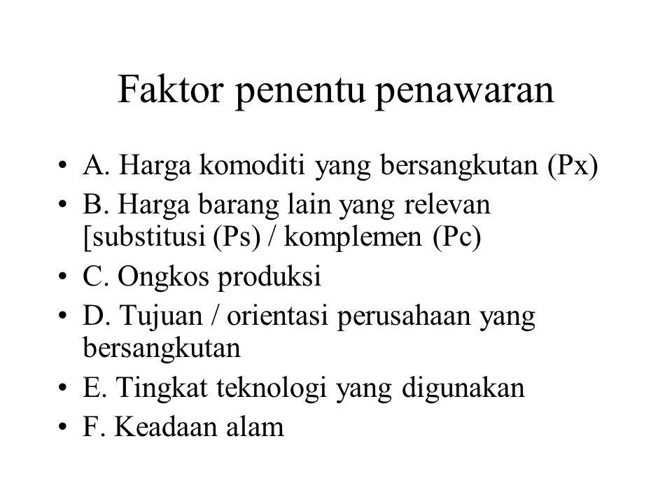 Faktor penentu penawaran A. Harga komoditi yang bersangkutan (Px) B. Harga barang lain yang relevan [substitusi (Ps) / komplemen (Pc) C. Ongkos produk
