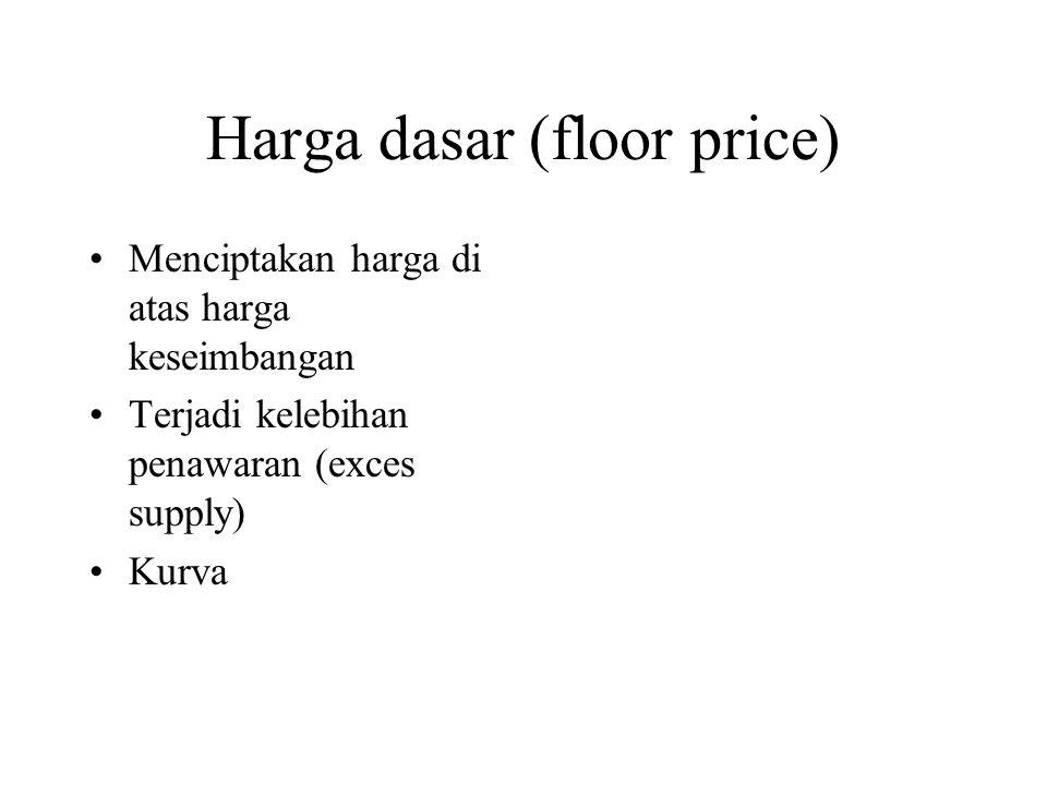 Harga dasar (floor price) Menciptakan harga di atas harga keseimbangan Terjadi kelebihan penawaran (exces supply) Kurva