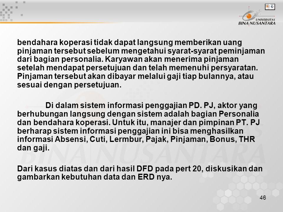 46 bendahara koperasi tidak dapat langsung memberikan uang pinjaman tersebut sebelum mengetahui syarat-syarat peminjaman dari bagian personalia. Karya