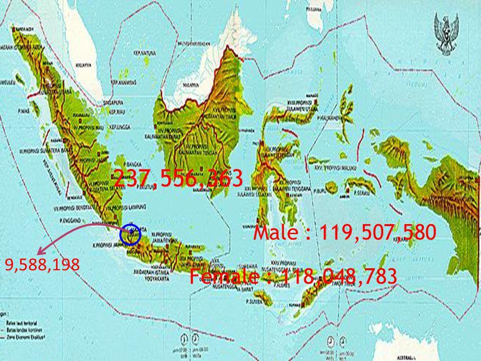 ProvincePopulationProvincePopulation Aceh4,468,570Bangka Belitung1,223,048 North Sumatera12,985,075Riau Islands1,685,698 West Sumatera4,845,998 Capital of Jakarta9,588,198 Riau5,543,031West Java43,021,826 Jambi3,088,618Middle Java32,380,697 South Sumatera7,446,401Yogyakarta3,452,390 Bengkulu1,713,393East Java37,476,011 Lampung7,596,115
