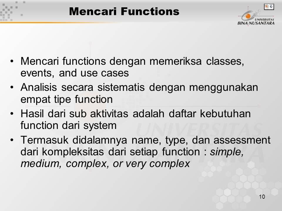 10 Mencari Functions Mencari functions dengan memeriksa classes, events, and use cases Analisis secara sistematis dengan menggunakan empat tipe function Hasil dari sub aktivitas adalah daftar kebutuhan function dari system Termasuk didalamnya name, type, dan assessment dari kompleksitas dari setiap function : simple, medium, complex, or very complex