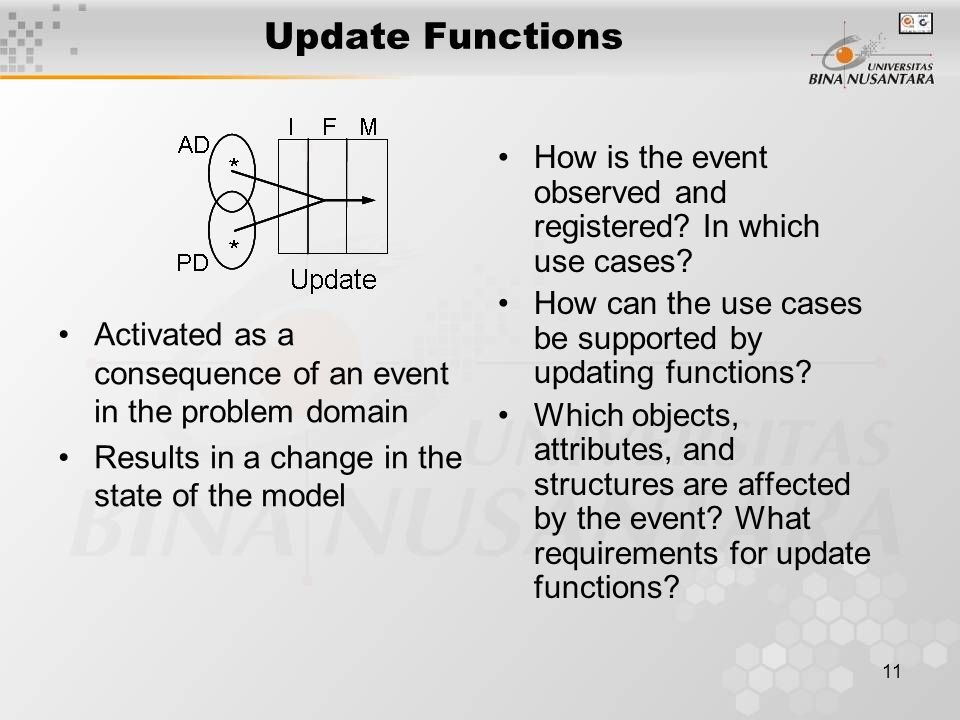 11 Update Functions Activated as a consequence of an event in the problem domain Results in a change in the state of the model How is the event observed and registered.