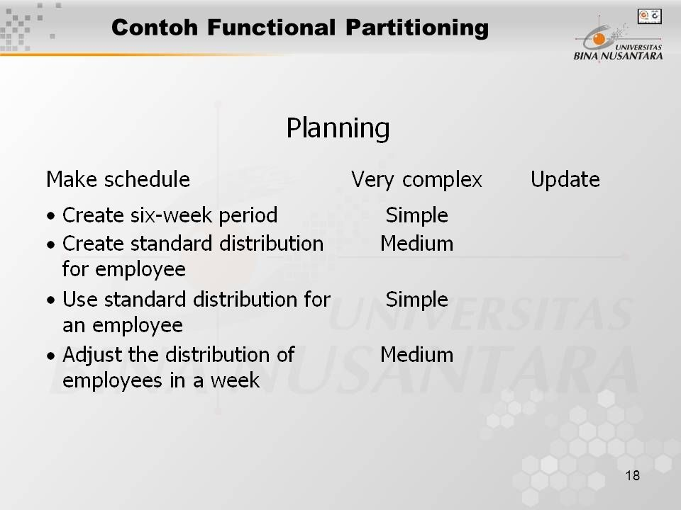 18 Contoh Functional Partitioning