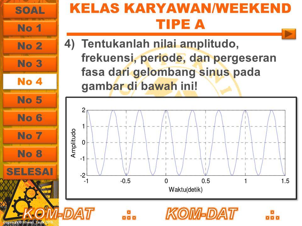 Copyright © Ikhwan_Taufik 2015 KELAS KARYAWAN/WEEKEND TIPE A 4)Tentukanlah nilai amplitudo, frekuensi, periode, dan pergeseran fasa dari gelombang sin