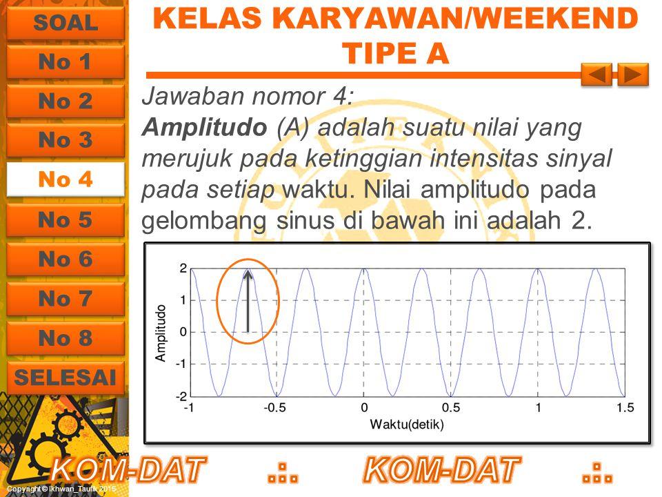 Copyright © Ikhwan_Taufik 2015 KELAS KARYAWAN/WEEKEND TIPE A Jawaban nomor 4: Amplitudo (A) adalah suatu nilai yang merujuk pada ketinggian intensitas