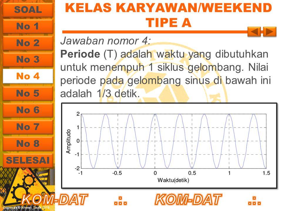 Copyright © Ikhwan_Taufik 2015 KELAS KARYAWAN/WEEKEND TIPE A Jawaban nomor 4: Periode (T) adalah waktu yang dibutuhkan untuk menempuh 1 siklus gelomba